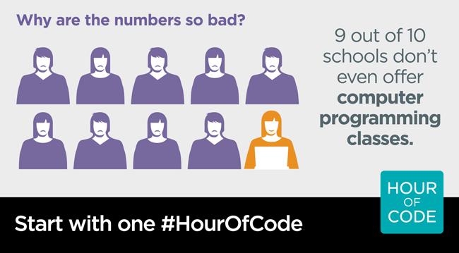 9 στα 10 σχολεία δεν έχουν μαθήματα προγραμματισμού